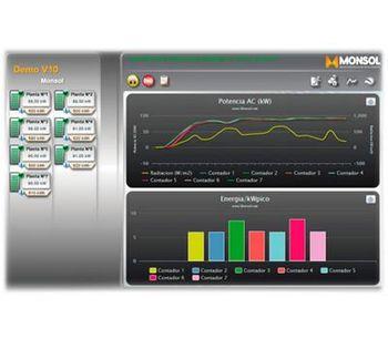 Monsol - Version SCADA Web Monsol V. 10 - Photovoltaic Monitoring Software