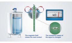 WIKA - Level measurement via reed chain float sensor - Video