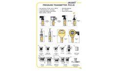 Aplisens PCE-28 - Pressure Transmitter - Datasheet