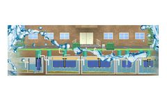 Integrated water solutions for other treatment sector