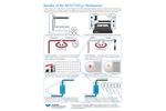 Teledyne CETAC - Model MVX-7100 - µL Workstation - Benefits