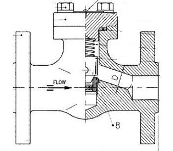 CVB - Model FPC-001 - Forged Pistoncheck Valves