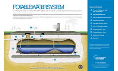 Potable Water Brochure
