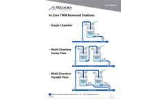 In-Line THM Removal Stations - Flow Diagram