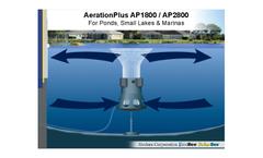 AerationPlus - Lake & Pond Circulators - Presentation