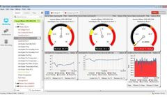 PYXIS DCIM Lite - Central Monitoring & Management Software for Your Server Room or Data Centre
