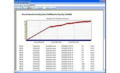 Datran - Reporting Software