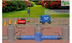 Pipe Plug Application- Leak testing with Water (Without Bypass)