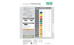 MSA SmoothDome - Slotted Hard Hat Cap Style - Datasheet