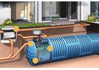 RH2O - Rainwater Harvesting System