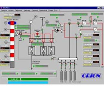 Comprehensive Emissions and Gas Process Monitoring Systems-1