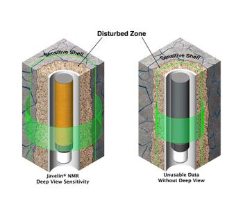 Vista Clara awarded DOE grant for NMR monitoring of environmental remediation