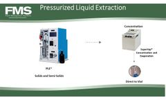 Pressurized Liquid Extraction for Pesticides in Food Analysis - Video