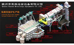RUNSUN - Aluminum Scrap Recycling Plant