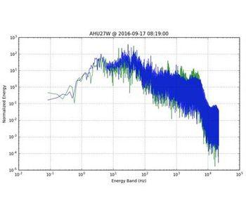 Entronix - Sound Advisor Software