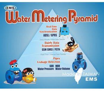 Electronic Bulk/ Domestic Water Meter  - Monitoring and Testing - Water Monitoring and Testing