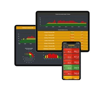 WINDCRANE - Lifetime Guarantee Wind Monitoring Software