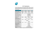 RIO M Series Spec Sheet