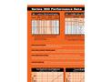 Proco - Model Series 300 - Performance Technical Datasheet