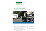 Model iPlus - Fiber Reinforced Composite Pipe Brochure