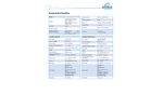 DensFlow - Flow Metering in Dense-Stream - Technical Data
