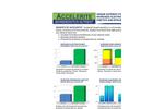 Accelerite - Bioremediation Nutrient – Product Sheet