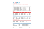 AQMesh - Small Sensor Air Quality Monitoring System - Technical Specifications
