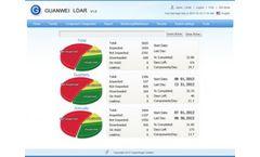 Customized VOC Emission Management System (VEMS) Development Software