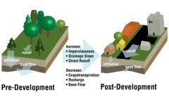 Economical and innovative solutions for Stormwater management