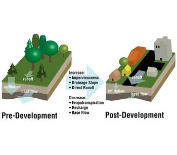Economical and innovative solutions for Stormwater management - Water and Wastewater - Stormwater