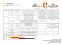Product Range Waste Profiles Brochure