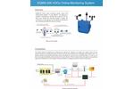 EQMS-200 VOCs Monitor
