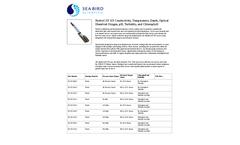 HydroCAT - Model EP - Multiparameter Water Quality Meters - Datasheet