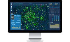 Self-Service Machine Business Display Platform Software