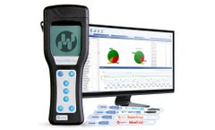 Hygiena SystemSURE Plus - Hygiene Monitoring System