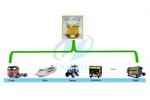 PCB board e waste recycling machine