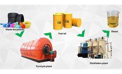 Tyre pyrolysis oil distillation plant - Model DY 6T 8T 10T - Tyre pyrolysis oil distillation plant