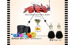 DY - Model DY 6t 8t 10t  - Tire to oil pyrolysis plant