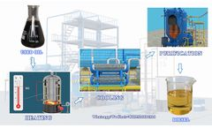 Henan Doing - How to dispose of waste oil?