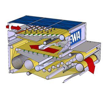 FP-D Multi-Stage Series-1