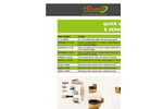 Coupling & Other Equipment Products Brochure