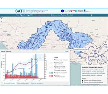River Basin Monitoring and Flow Forecasting-1