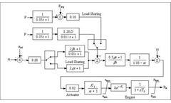ETAP - Dynamic Parameter Estimation & Tuning Software