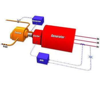 ETAP - User-Defined Dynamic Models Software