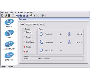 MassLynx Mass Spectrometry Software