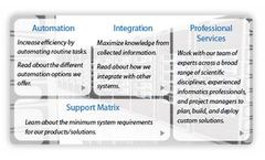 ACD - Data Management and Informatics Software