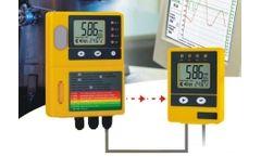 Cellarwarn - CO2 Gas Detector