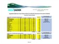AguaRaider WPM Pre Post Analyses Clean Brine  Brochure