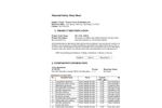 Bio Soil Magic - Material Safety Data Sheet