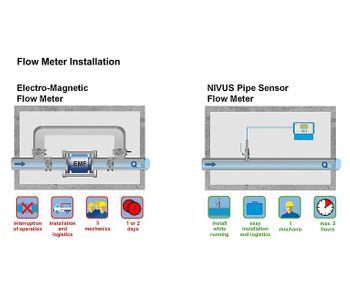 Correlation Pipe Flow Sensor-3